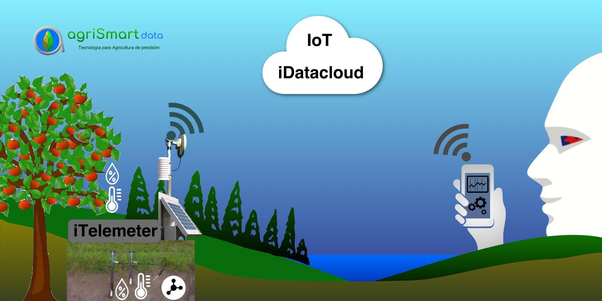 Tecnologia IoT para agricultura de precisión